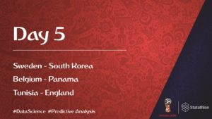 World Cup Day 5 Schedule