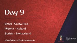 World Cup Day 9 Schedule